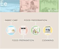 Estate® Appliances - Appliances